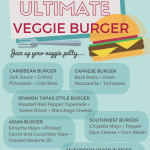 How To: Build Your Ultimate Veggie Burger