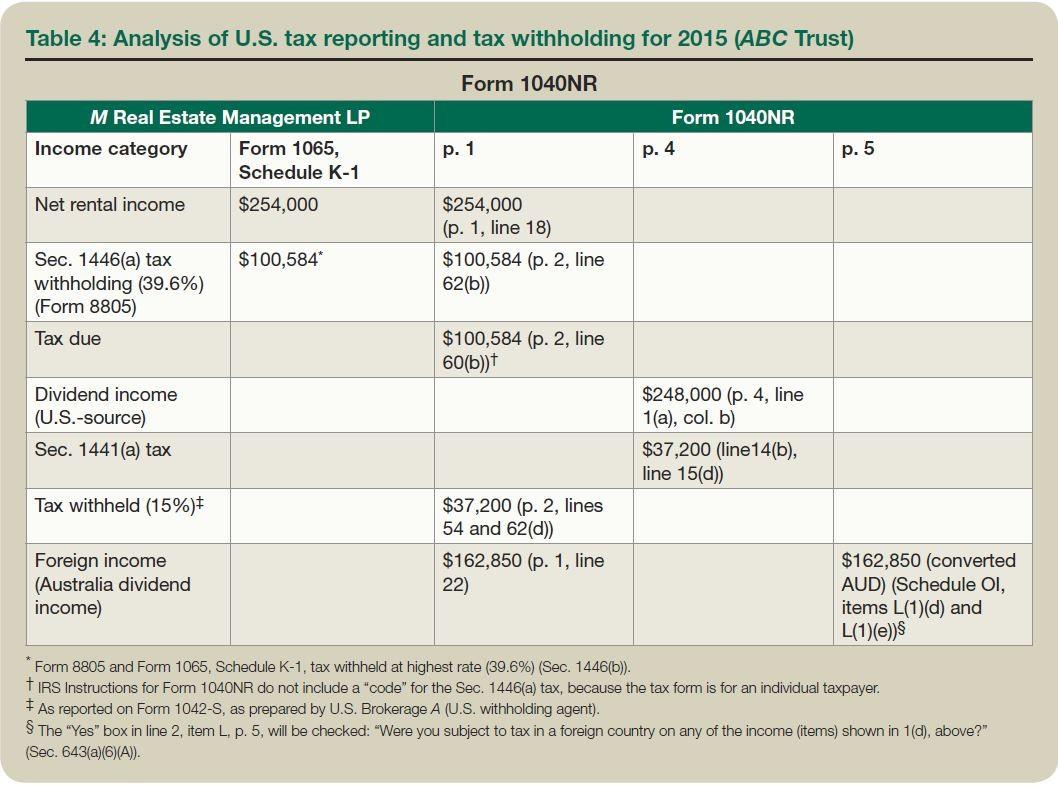 K 1 Tax Form