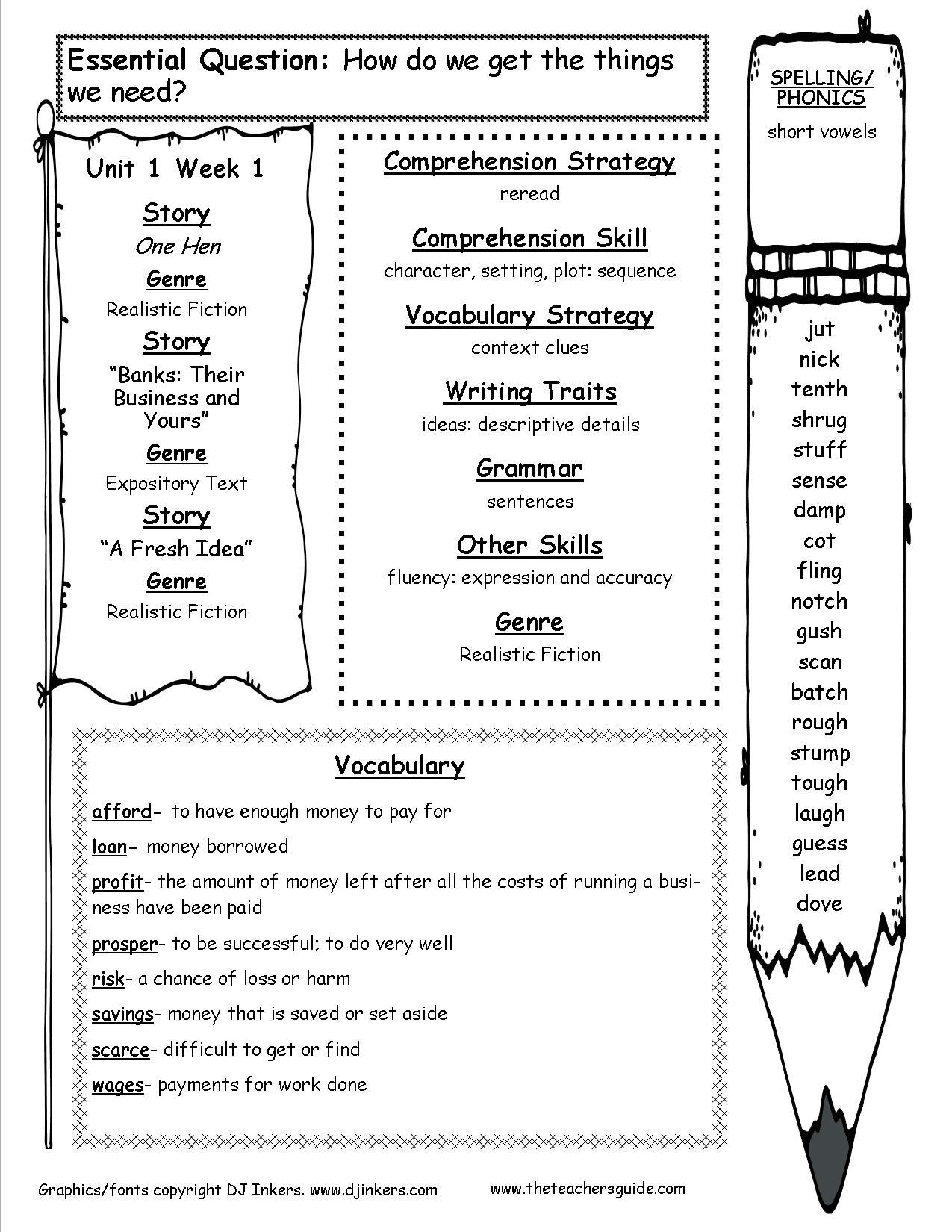 Wrg Ocean Study Guide 5th Grade