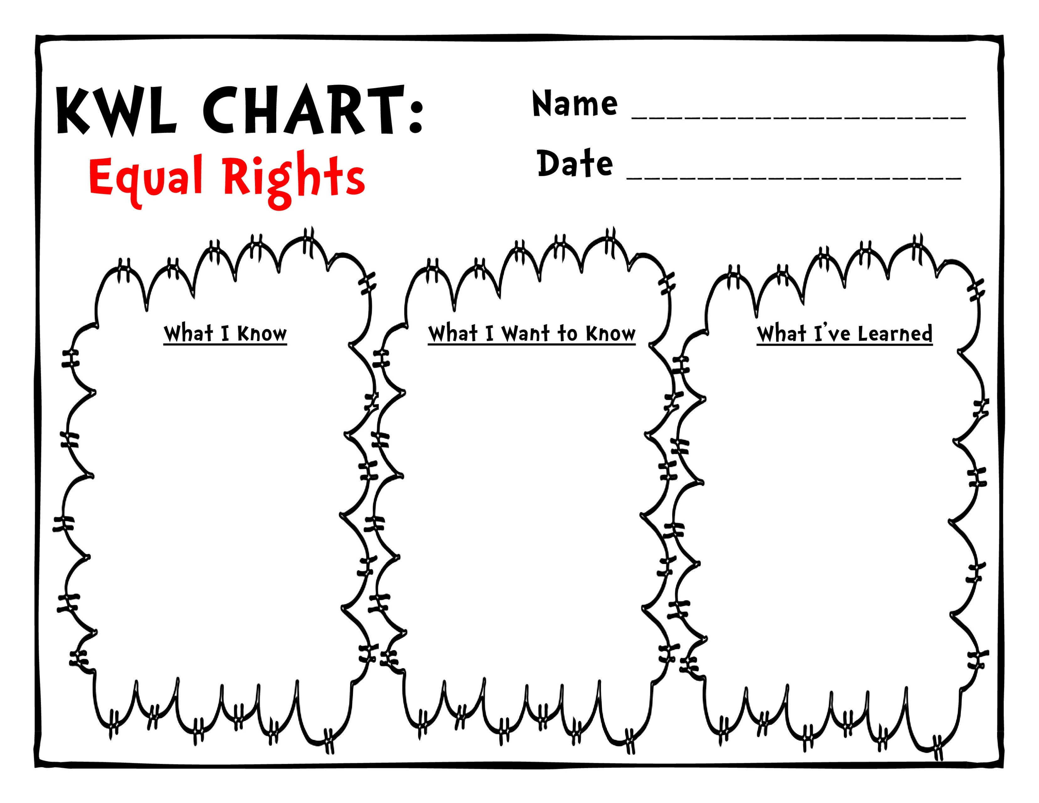 Kwl Charts For Mlk Day Amp Black History Month