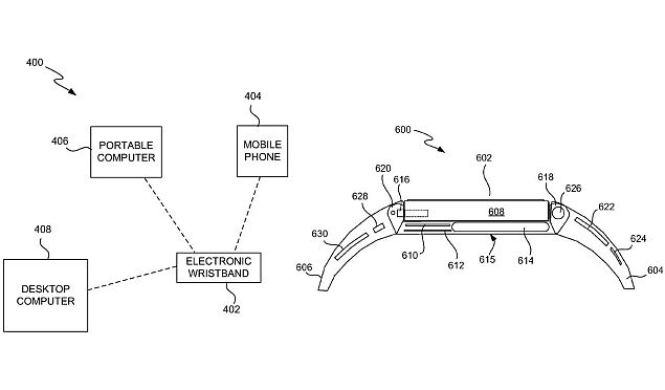 https://i2.wp.com/www.thetechbulletin.com/wp-content/uploads/2014/07/apple_patent_iwatch_functions_uspto.jpg?resize=665%2C390