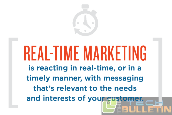 Realtime Marketing