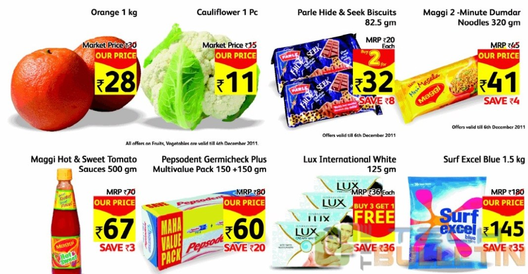Indias-Online-Grocery-Store