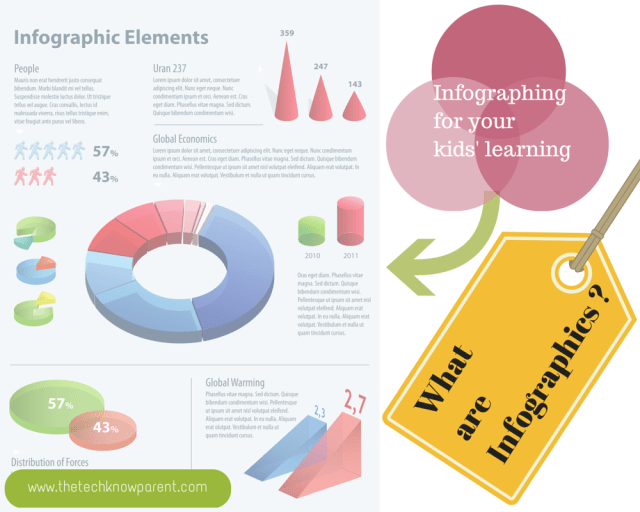 what are infographics