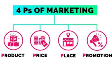 Photo of Top Three Digital Marketing Agencies in Islamabad