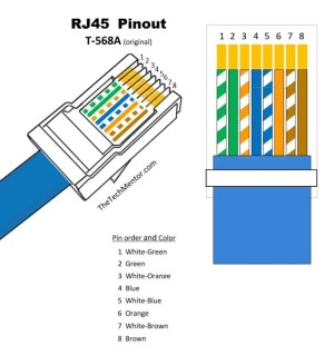 Easy RJ45 Wiring (with RJ45 pinout diagram, steps and