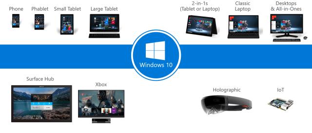 The New Windows OS