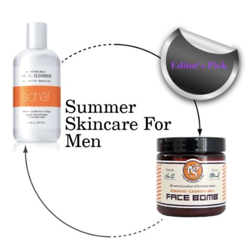 Summer Skincare For Men