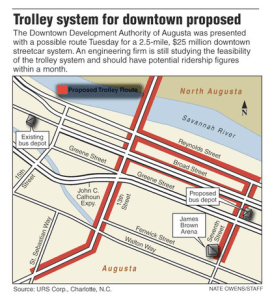 Downtown Augusta Streetcar Map
