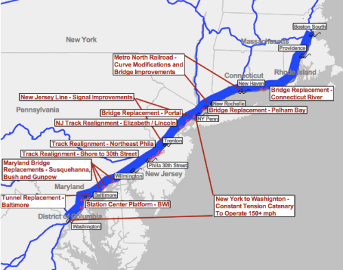 Northeast Corridor Major Improvement Projects