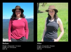 Weight-Loss Program