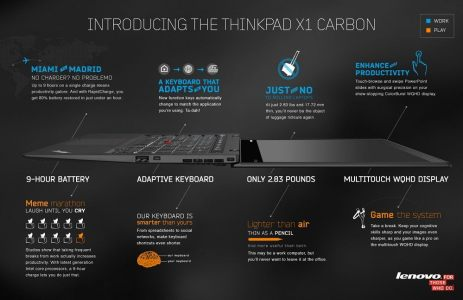 Infografic noul X1 Carbon Mystique - work and play