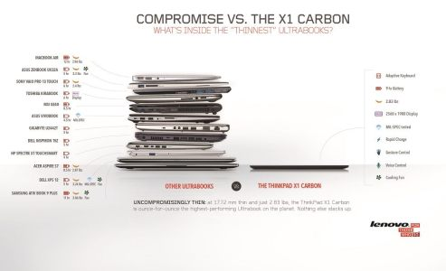 ThinkPad_X1_Carbon_Compare_vs_X1_Ver_1_Low_Res_JPG2612x1590