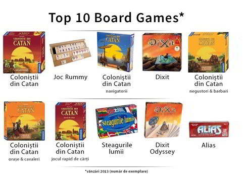 top 10 board games