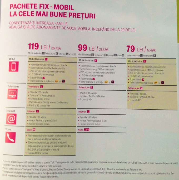 Telekom_Romania_prices (10)
