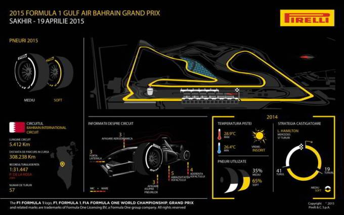 Bahrain-Preview-Open