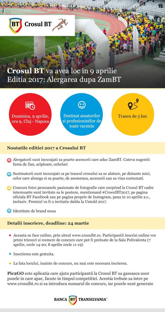 Infografic_CrosulBT