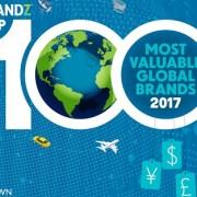 Topul BrandZ al celor mai valoroase 100 de branduri la nivel global