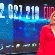 Peste 2.6 milioane de Euro s-au strâns în cadrul teledonului organizat de Antena 1