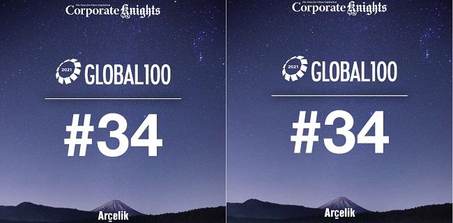 Arçelik, în topul celor mai sustenabile companii din lume!