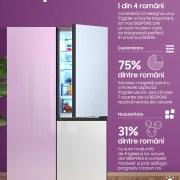 Samsung lansează în România gama de frigidere Bespoke