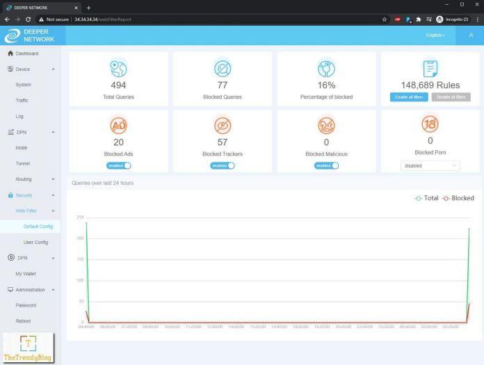 Deeper Network - Webfilter