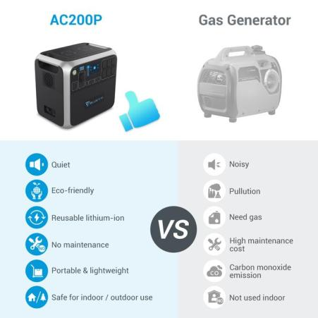 Electric vs Fuel Generator