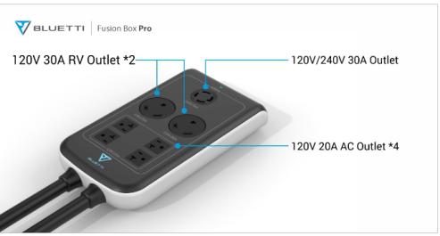 Bluetti EP500 Pro fusion box