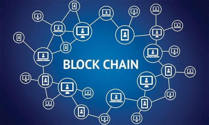 blockchain technology block chain disruptions modern world