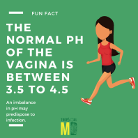 Vaginal discharge facts