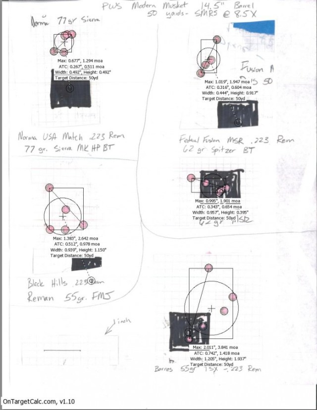 PWS Page 2 - OnTarget
