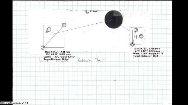 Vortex Horizontal Subtension Test