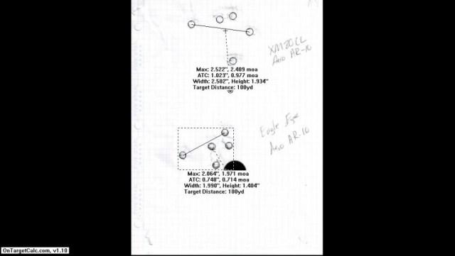 XM80 and Eagle Eye