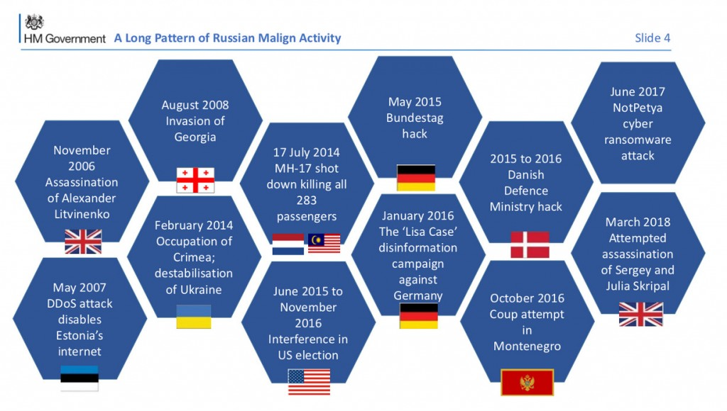 A long pattern of Russian malign activity. Click to enlarge