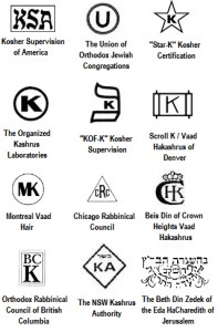 Kosher symbols. Click to enlarge