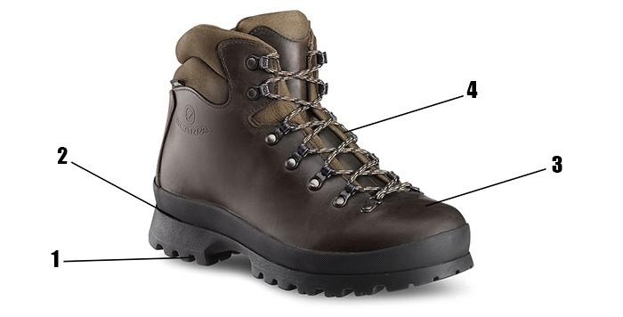 The Ultimate Guide to Hiking Boots: