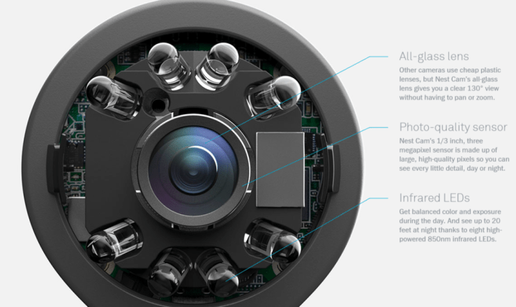 nest cam internals