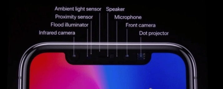 Face ID Components