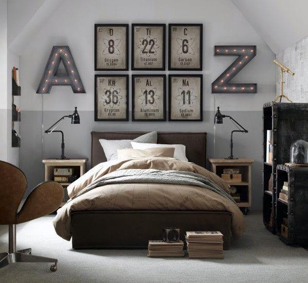 Men Bedroom design ideas