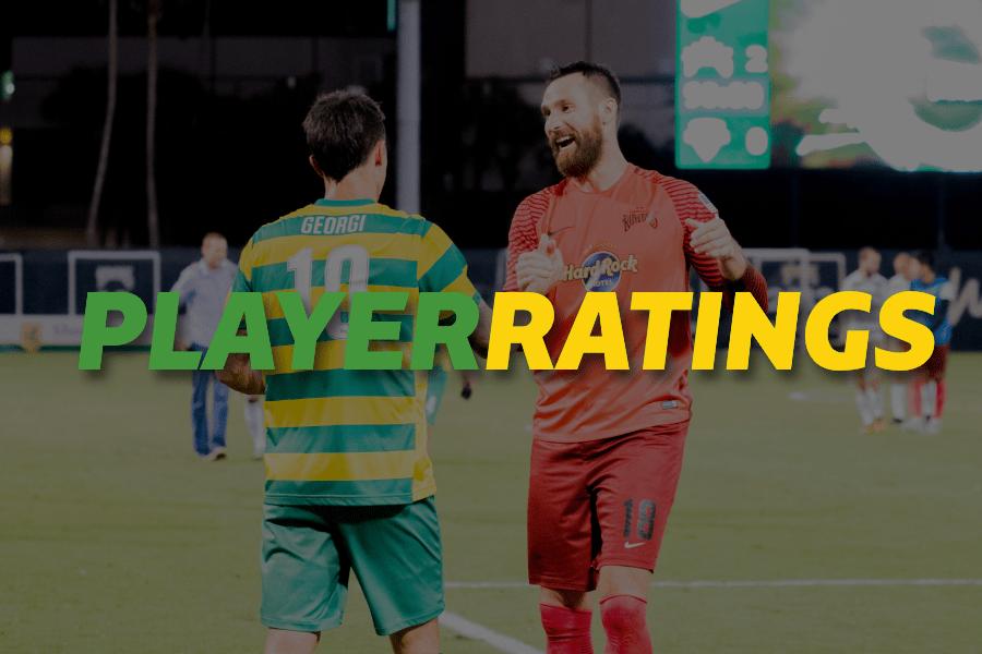#TBRvHAR Match Ratings
