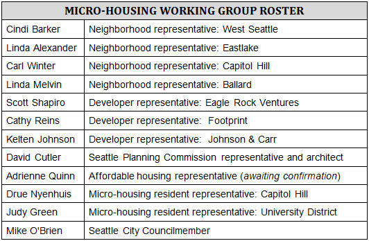 micro-housing-group