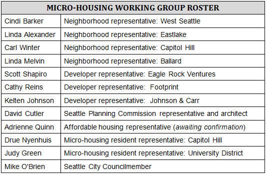 micro-housing-group