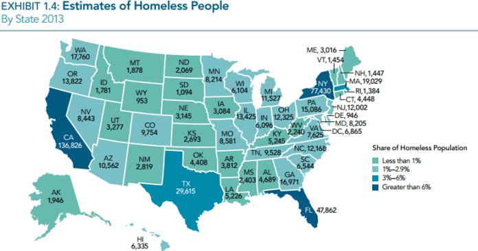 homelessness-by-state