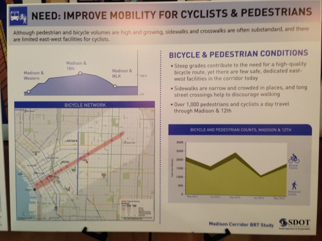 Background information for bikes and pedestrians.