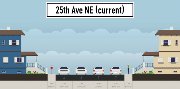 25th-ave-ne-current