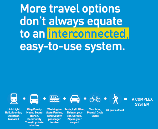Move Seattle supports all modes, courtesy of SDOT.