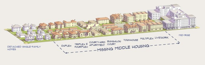 Missing Middle housing types ranging from duplexes to small apartment buildings. (Opticos Design)
