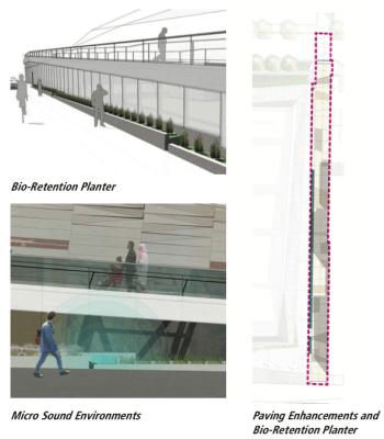 Alleyway improvements