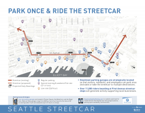 Park Once & Ride the Streetcar