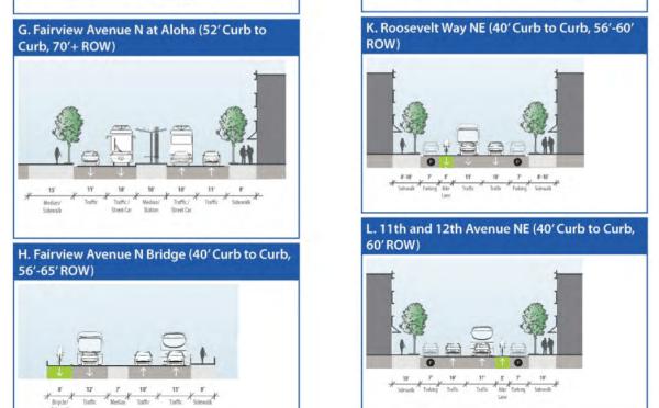 Schematics of roadway along the corridor. (City of Seattle)